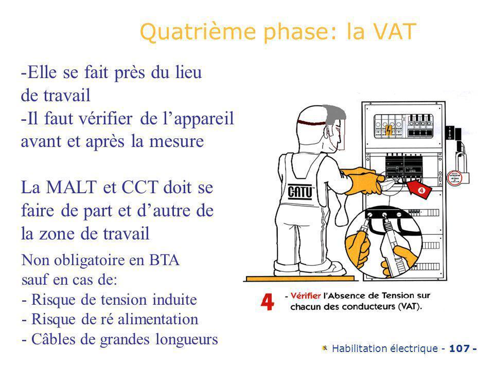 Habilitation électrique - 107 - Quatrième phase: la VAT -Elle se fait près du lieu de travail -Il faut vérifier de lappareil avant et après la mesure