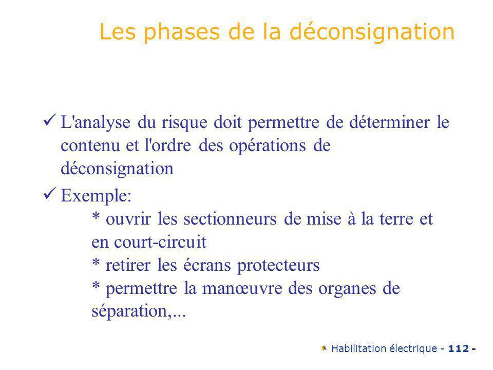 Habilitation électrique - 112 - Les phases de la déconsignation L'analyse du risque doit permettre de déterminer le contenu et l'ordre des opérations
