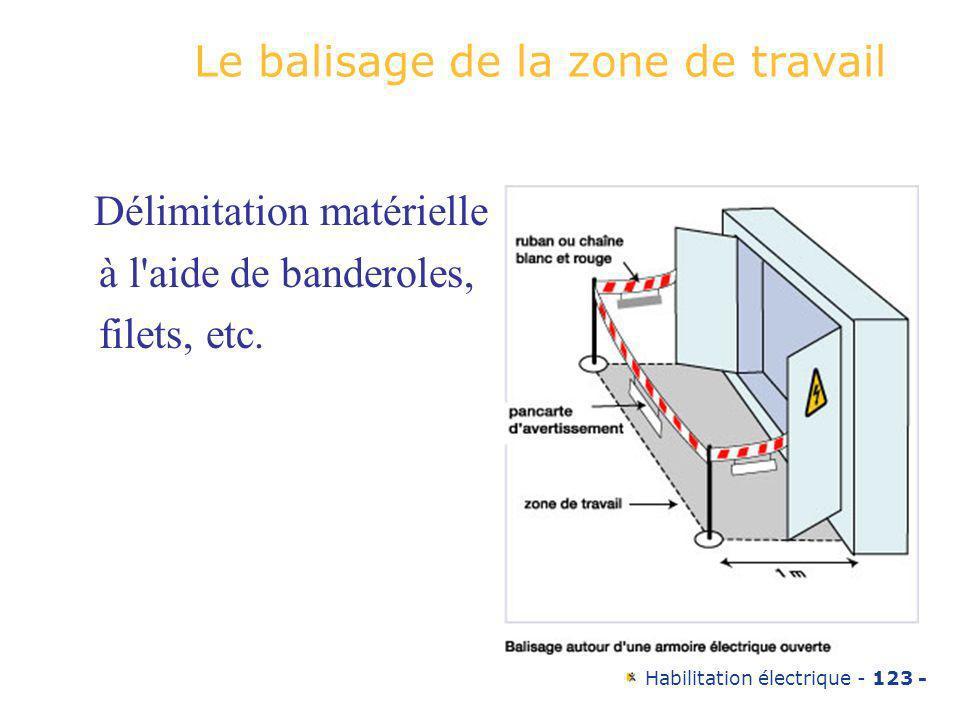 Habilitation électrique - 123 - Le balisage de la zone de travail Délimitation matérielle à l'aide de banderoles, filets, etc.