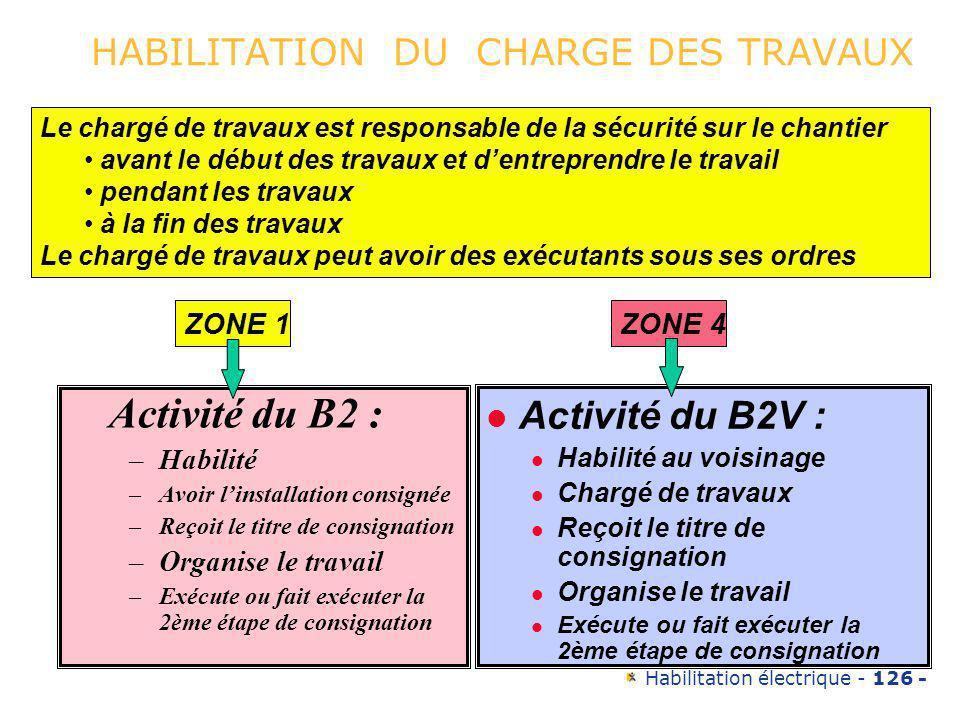 Habilitation électrique - 126 - HABILITATION DU CHARGE DES TRAVAUX Activité du B2 : –Habilité –Avoir linstallation consignée –Reçoit le titre de consi