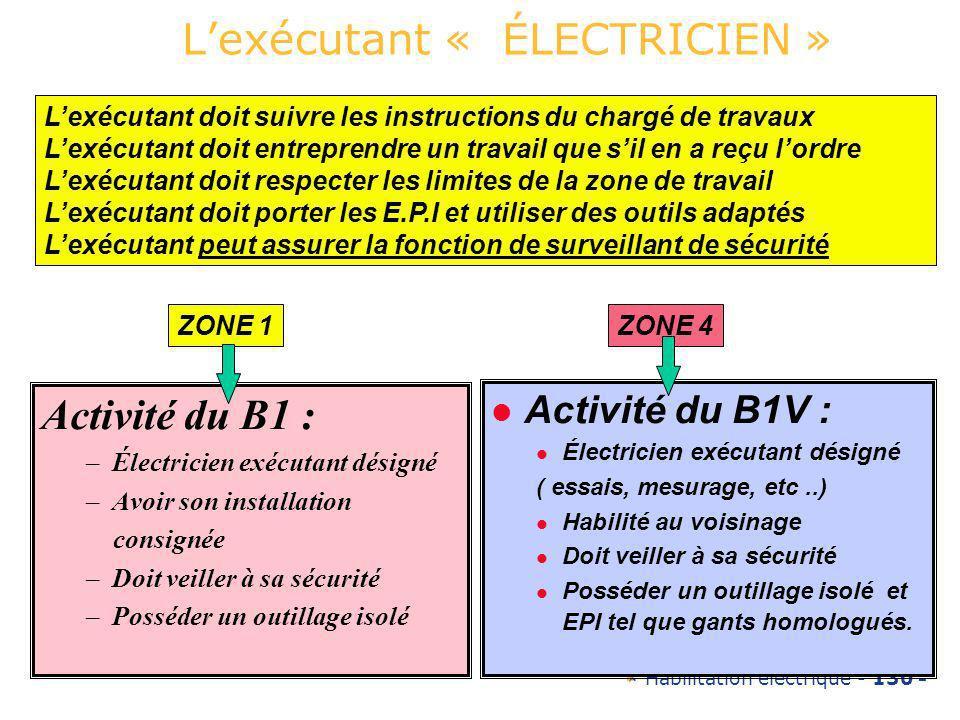 Habilitation électrique - 130 - Lexécutant « ÉLECTRICIEN » Activité du B1 : –Électricien exécutant désigné –Avoir son installation consignée –Doit vei