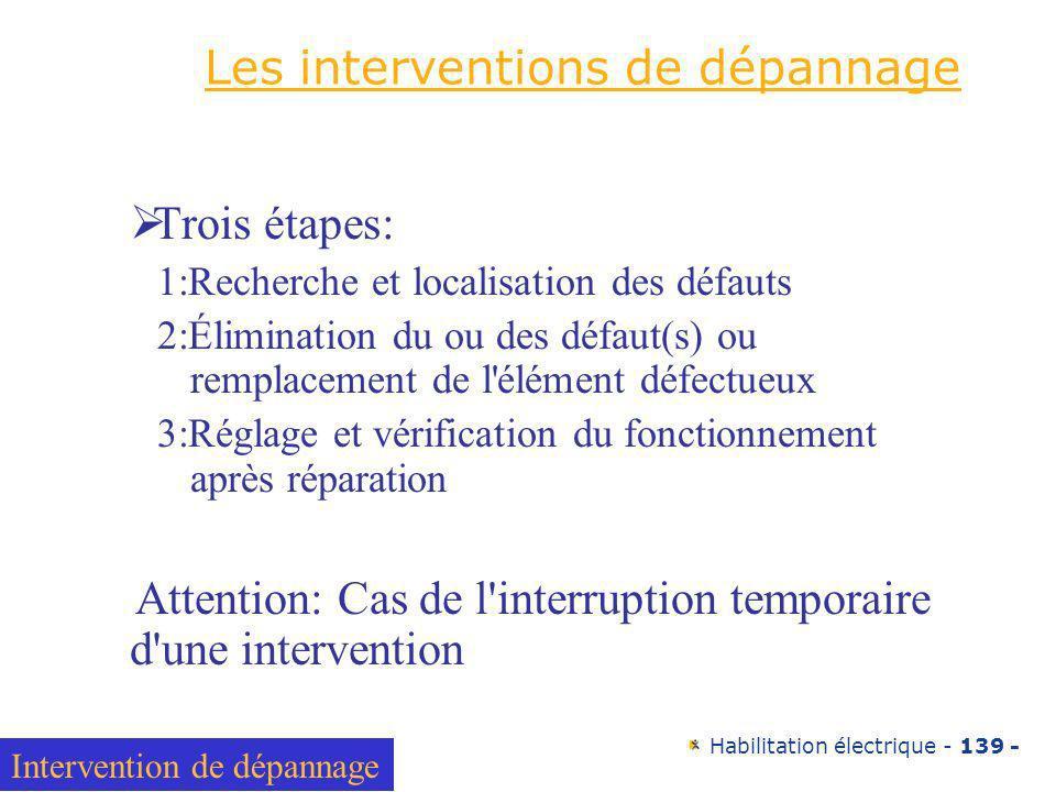 Habilitation électrique - 139 - Les interventions de dépannage Trois étapes: 1:Recherche et localisation des défauts 2:Élimination du ou des défaut(s)