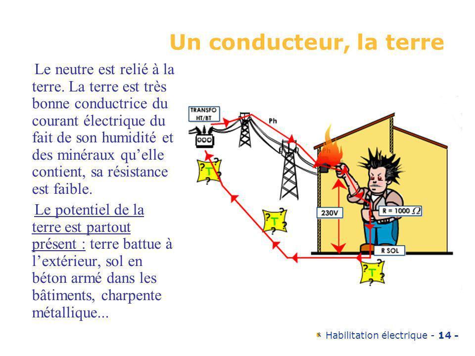 Habilitation électrique - 14 - Un conducteur, la terre Le neutre est relié à la terre. La terre est très bonne conductrice du courant électrique du fa