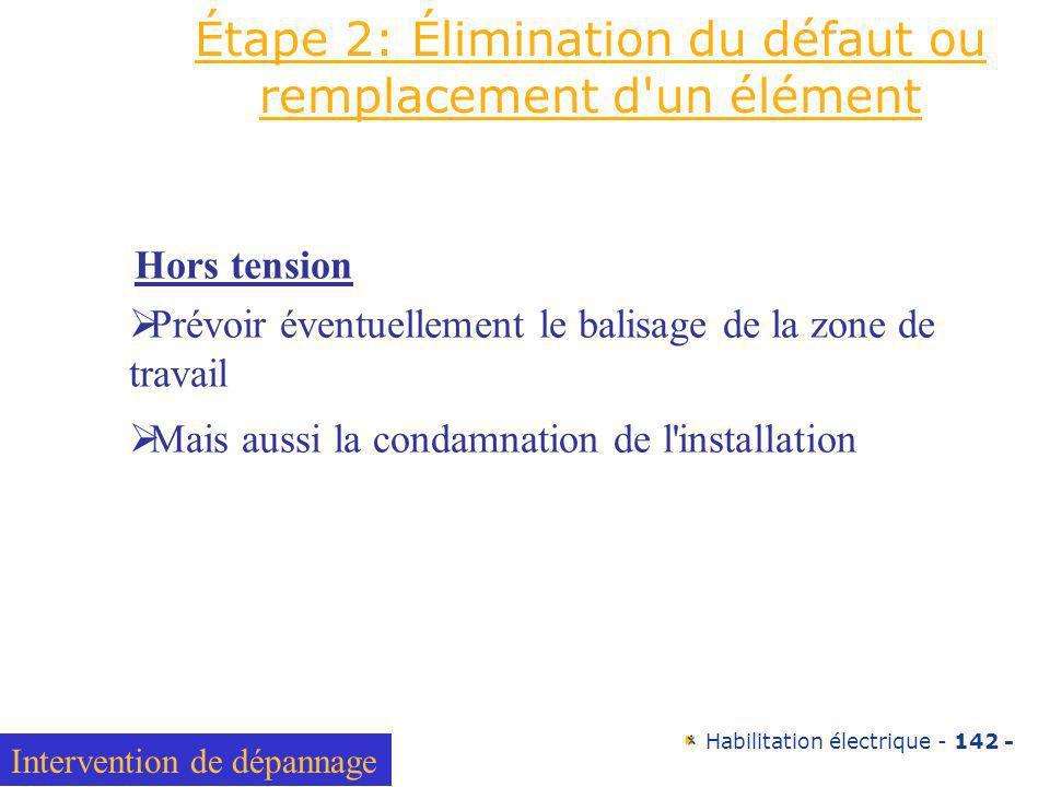 Habilitation électrique - 142 - Étape 2: Élimination du défaut ou remplacement d'un élément Hors tension Prévoir éventuellement le balisage de la zone