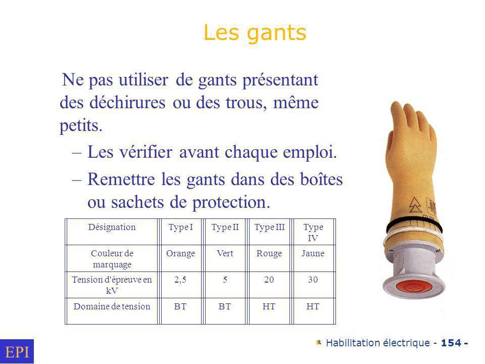 Habilitation électrique - 154 - Ne pas utiliser de gants présentant des déchirures ou des trous, même petits. –Les vérifier avant chaque emploi. –Reme