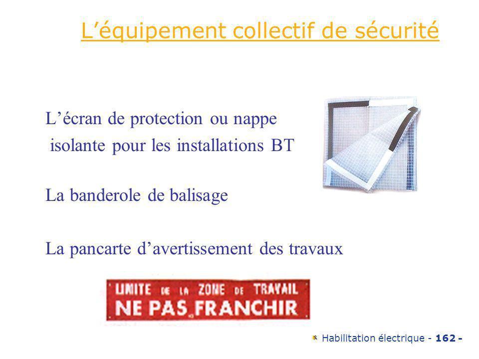 Habilitation électrique - 162 - Léquipement collectif de sécurité Lécran de protection ou nappe isolante pour les installations BT La banderole de bal