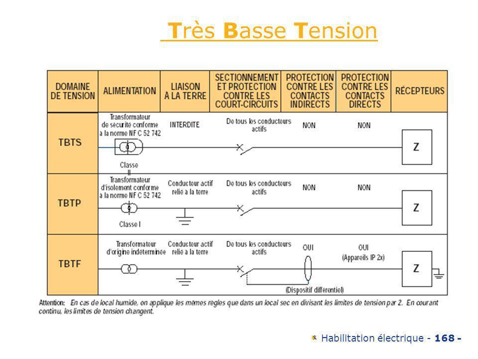 Habilitation électrique - 168 - Très Basse Tension