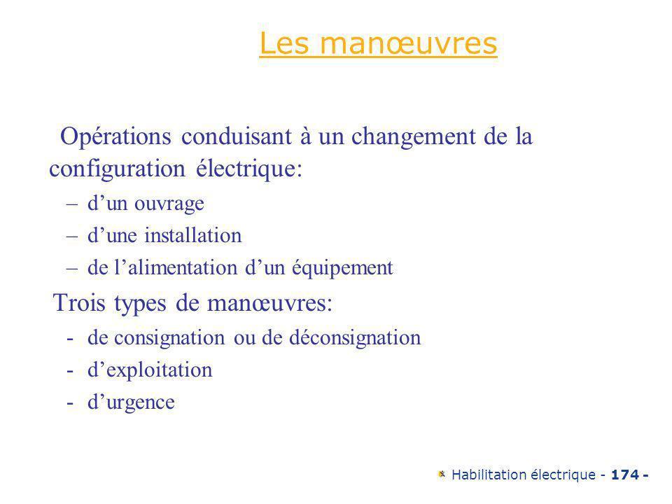 Habilitation électrique - 174 - Les manœuvres Opérations conduisant à un changement de la configuration électrique: –dun ouvrage –dune installation –d