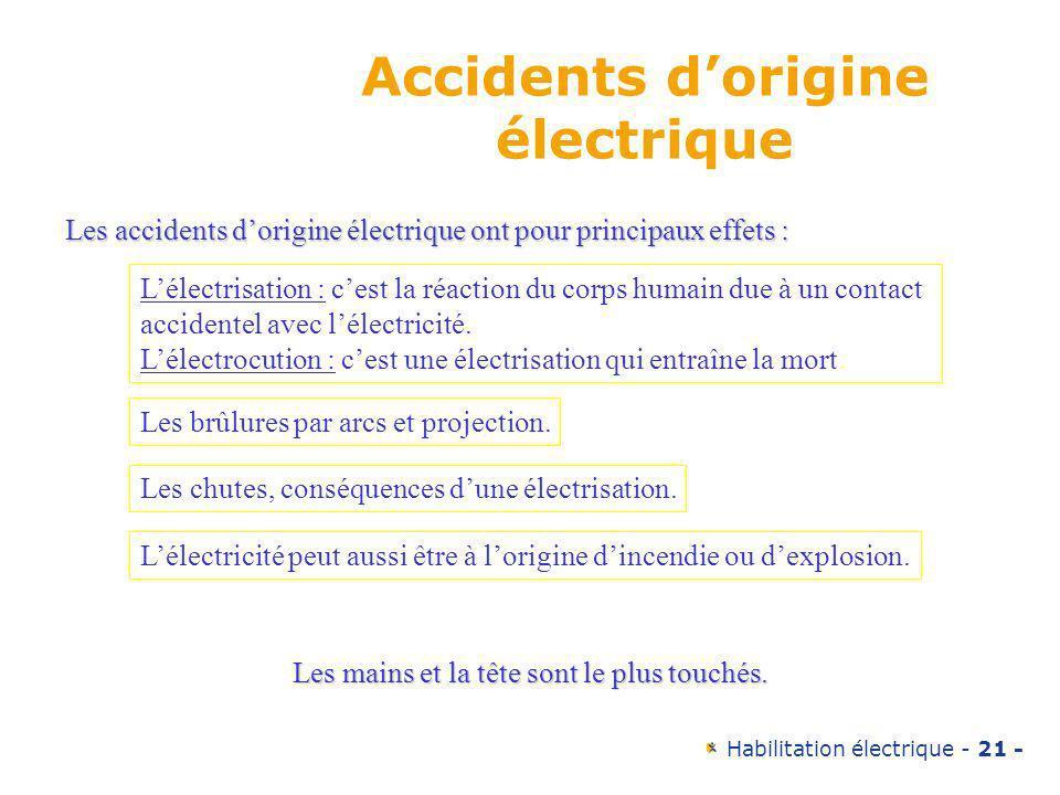Habilitation électrique - 21 - Accidents dorigine électrique Lélectricité peut aussi être à lorigine dincendie ou dexplosion. Lélectrisation : cest la