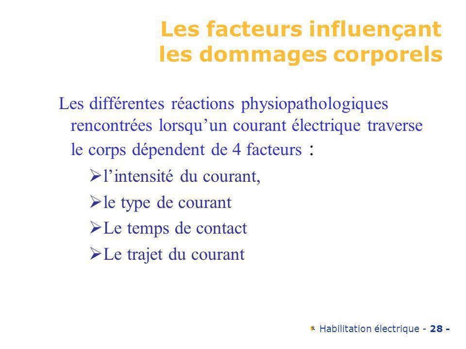 Habilitation électrique - 28 - Les facteurs influençant les dommages corporels Les différentes réactions physiopathologiques rencontrées lorsquun cour