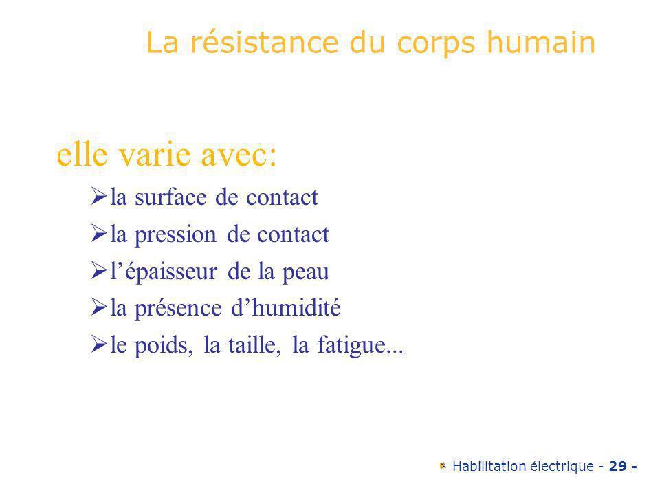 Habilitation électrique - 29 - La résistance du corps humain elle varie avec: la surface de contact la pression de contact lépaisseur de la peau la pr