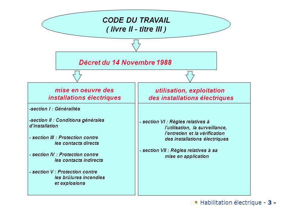 Habilitation électrique - 3 - CODE DU TRAVAIL ( livre II - titre III ) -section I : Généralités -section II : Conditions générales dinstallation - sec