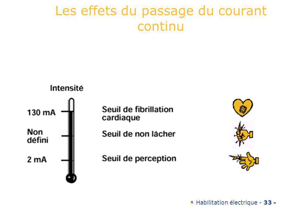 Habilitation électrique - 33 - Les effets du passage du courant continu