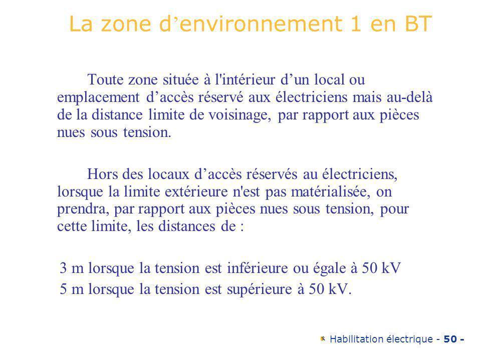 Habilitation électrique - 50 - La zone d environnement 1 en BT Toute zone située à l'intérieur dun local ou emplacement daccès réservé aux électricien