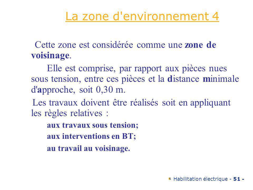 Habilitation électrique - 51 - La zone d'environnement 4 Cette zone est considérée comme une zone de voisinage. Elle est comprise, par rapport aux piè