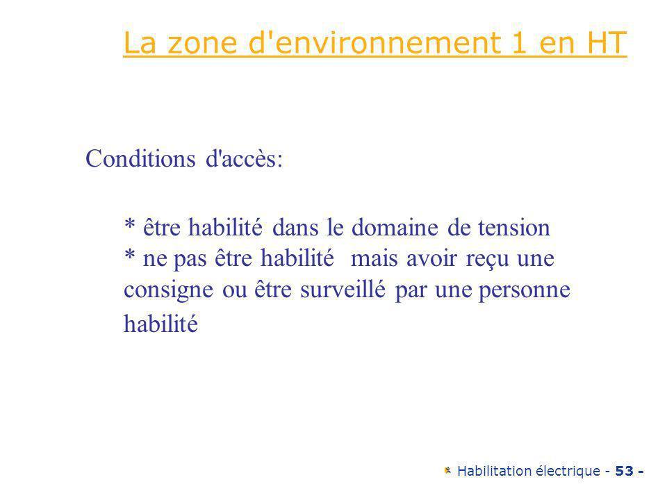 Habilitation électrique - 53 - La zone d'environnement 1 en HT Conditions d'accès: * être habilité dans le domaine de tension * ne pas être habilité m