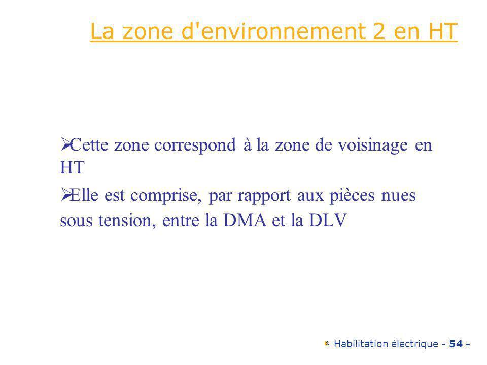 Habilitation électrique - 54 - La zone d'environnement 2 en HT Cette zone correspond à la zone de voisinage en HT Elle est comprise, par rapport aux p