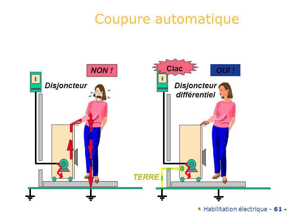 Habilitation électrique - 61 - Coupure automatique TERRE Clac NON ! OUI ! Disjoncteur différentiel