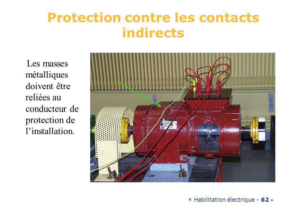 Habilitation électrique - 62 - Protection contre les contacts indirects Les masses métalliques doivent être reliées au conducteur de protection de lin
