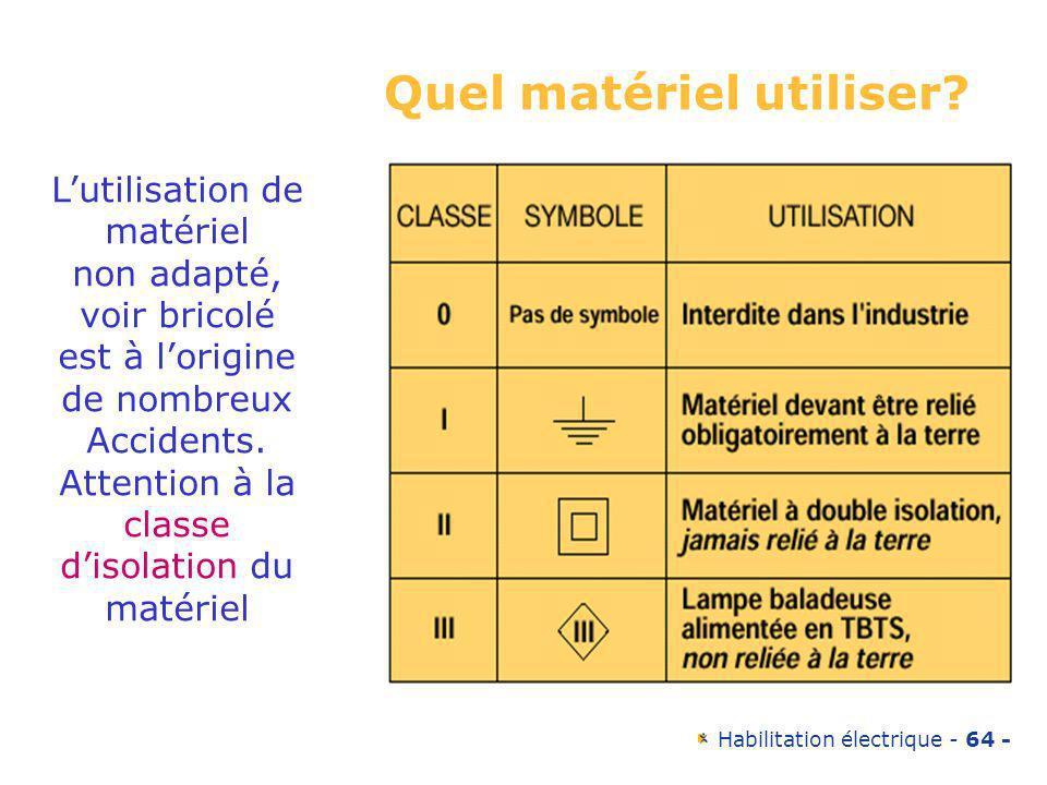 Habilitation électrique - 64 - Quel matériel utiliser? Lutilisation de matériel non adapté, voir bricolé est à lorigine de nombreux Accidents. Attenti