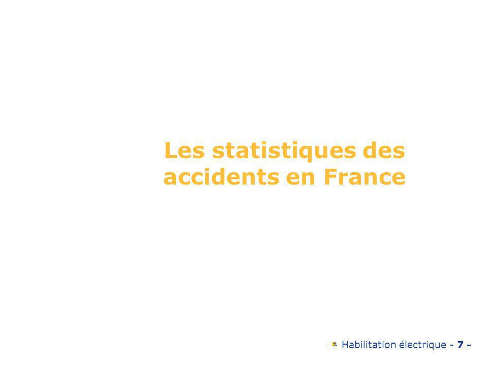 Habilitation électrique - 18 - Approche de personne au voisinage de parties actives, particulièrement dans la catégorie Haute Tension => 20 % des accidents FORMES DÉLECTRISATION