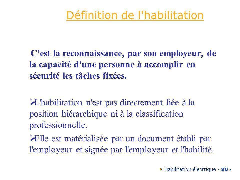Habilitation électrique - 80 - Définition de l'habilitation C'est la reconnaissance, par son employeur, de la capacité d'une personne à accomplir en s