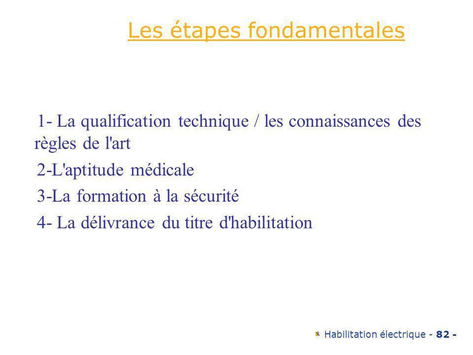 Habilitation électrique - 82 - Les étapes fondamentales 1- La qualification technique / les connaissances des règles de l'art 2-L'aptitude médicale 3-
