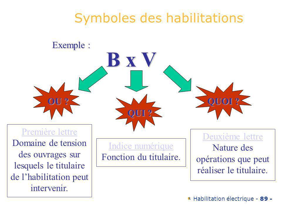 Habilitation électrique - 89 - Symboles des habilitations B x V Exemple : Première lettre Domaine de tension des ouvrages sur lesquels le titulaire de