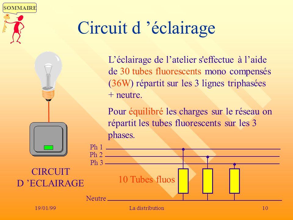 SOMMAIRE 19/01/9910La distribution Circuit d éclairage CIRCUIT D ECLAIRAGE Léclairage de latelier s'effectue à laide de 30 tubes fluorescents mono com