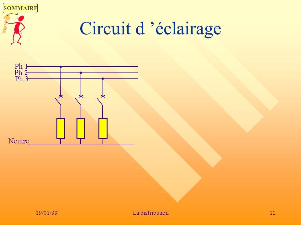 SOMMAIRE 19/01/9911La distribution Circuit d éclairage Ph 1 Ph 2 Ph 3 Neutre