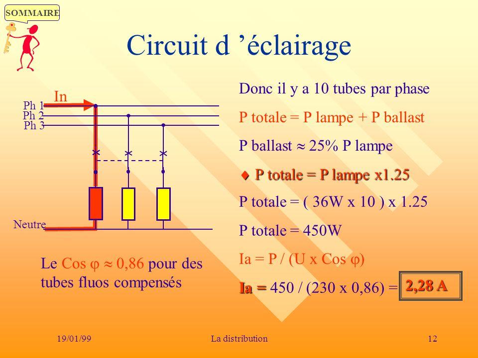 SOMMAIRE 19/01/9912La distribution Circuit d éclairage Donc il y a 10 tubes par phase P totale = P lampe + P ballast P ballast 25% P lampe P totale =