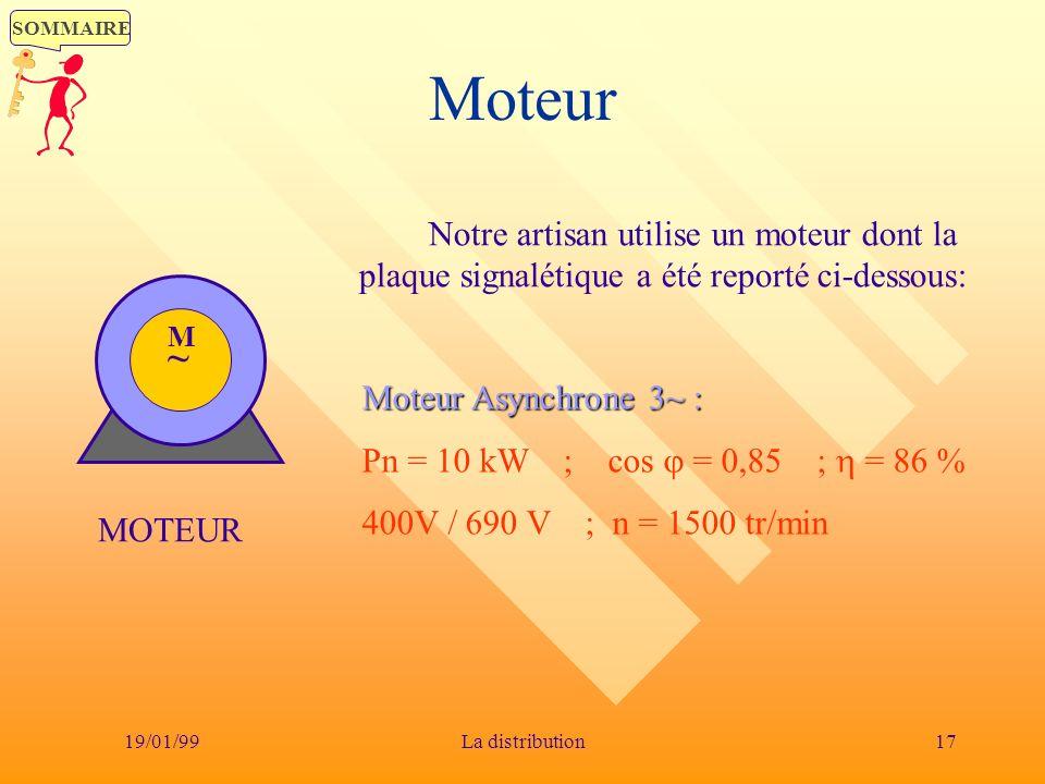 SOMMAIRE 19/01/9917La distribution Moteur M~M~ MOTEUR Notre artisan utilise un moteur dont la plaque signalétique a été reporté ci-dessous: Moteur Asy