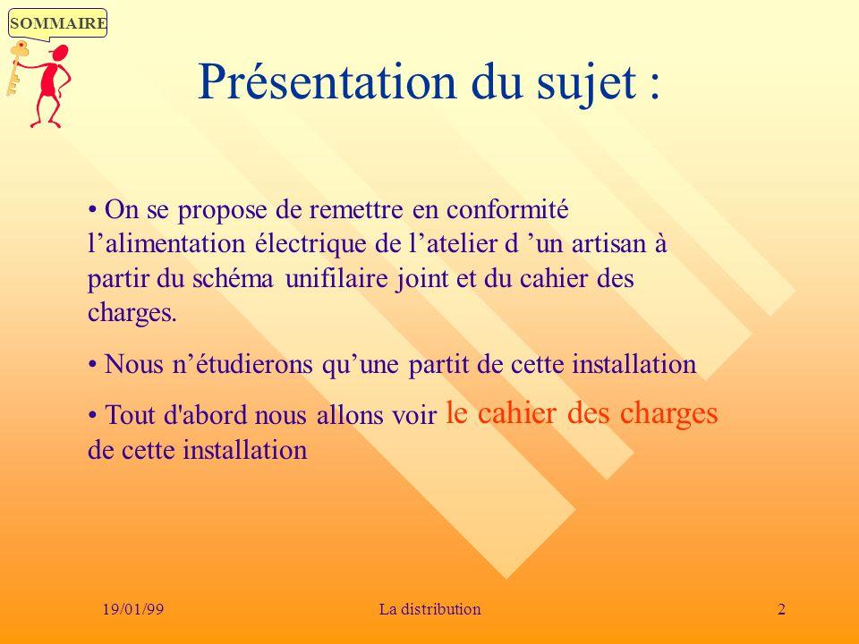 SOMMAIRE 19/01/992La distribution Présentation du sujet : On se propose de remettre en conformité lalimentation électrique de latelier d un artisan à