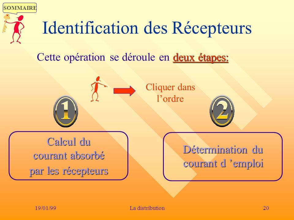 SOMMAIRE 19/01/9920La distribution Identification des Récepteurs deux étapes: Cette opération se déroule en deux étapes: Calcul du courant absorbé par