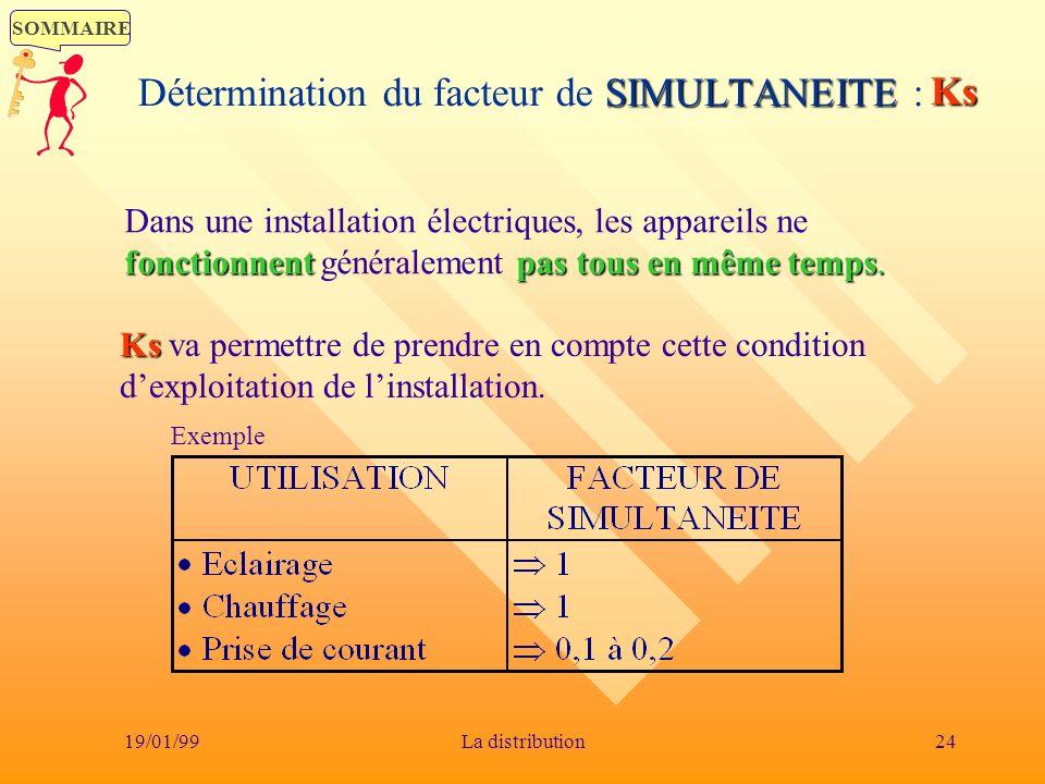 SOMMAIRE 19/01/9924La distribution SIMULTANEITE Détermination du facteur de SIMULTANEITE : Ks fonctionnentpas tous en même temps. Dans une installatio