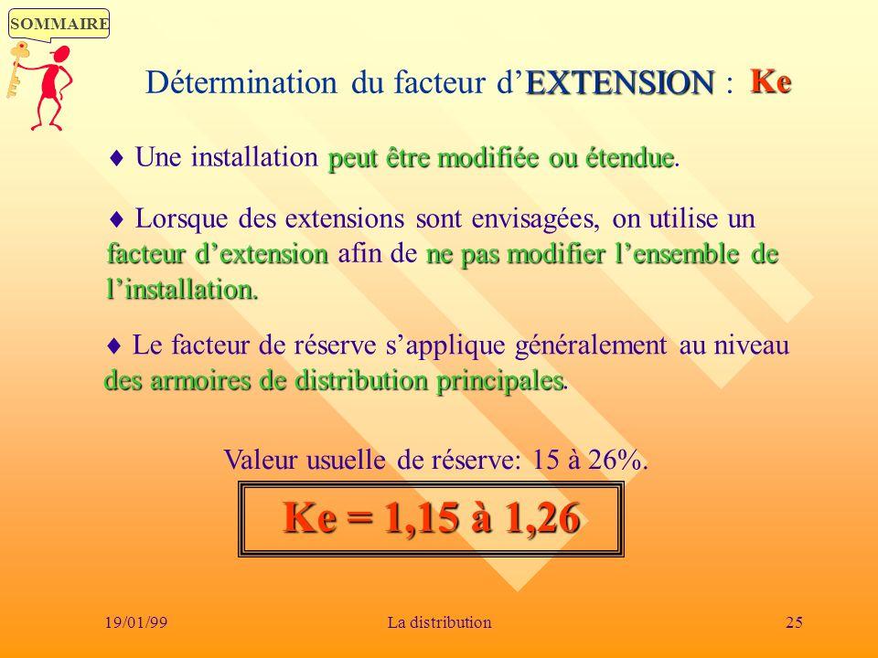 SOMMAIRE 19/01/9925La distribution EXTENSION Détermination du facteur dEXTENSION : Ke facteur dextensionne pas modifier lensemble de linstallation. Lo
