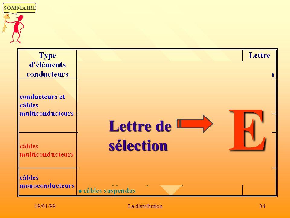 SOMMAIRE 19/01/9934La distribution Lettre de sélection E