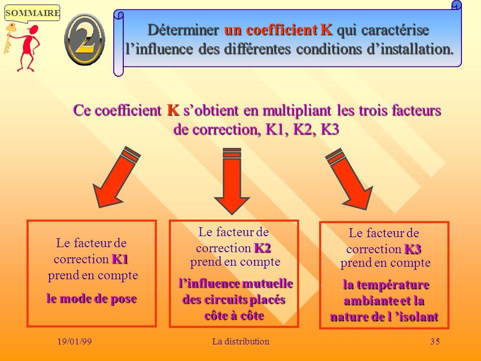 SOMMAIRE 19/01/9935La distribution Déterminer un coefficient K qui caractérise linfluence des différentes conditions dinstallation. linfluence des dif