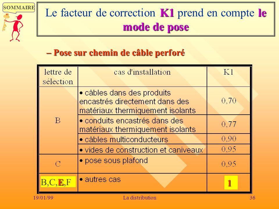SOMMAIRE 19/01/9936La distribution K1le mode de pose Le facteur de correction K1 prend en compte le mode de pose E B,C,E,F 1 –– –– Pose sur chemin de