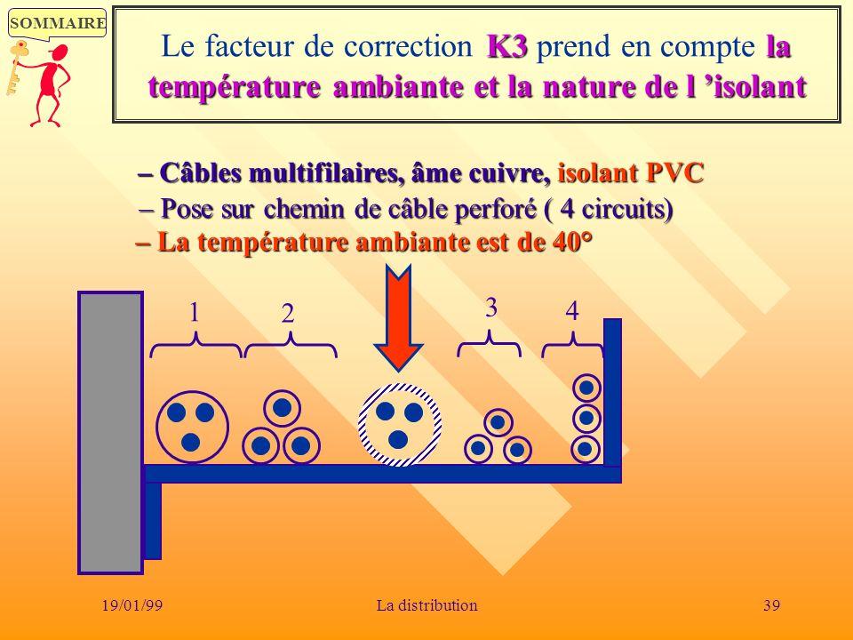 SOMMAIRE 19/01/9939La distribution K3la température ambiante et la nature de l isolant Le facteur de correction K3 prend en compte la température ambi