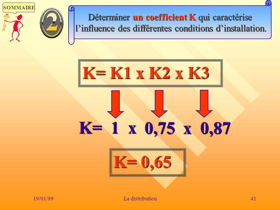 SOMMAIRE 19/01/9941La distribution Déterminer un coefficient K qui caractérise linfluence des différentes conditions dinstallation. linfluence des dif