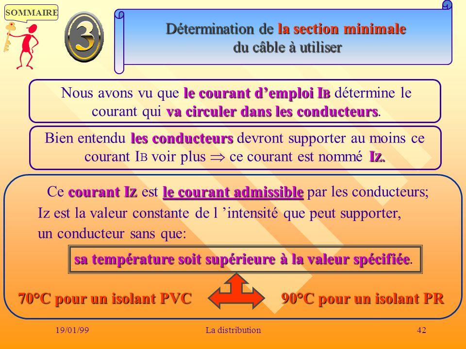 SOMMAIRE 19/01/9942La distribution Détermination de la section minimale du câble à utiliser du câble à utiliser sa température soit supérieure à la va