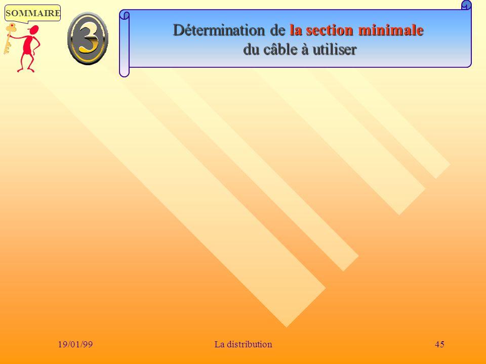 SOMMAIRE 19/01/9945La distribution Détermination de la section minimale du câble à utiliser du câble à utiliser