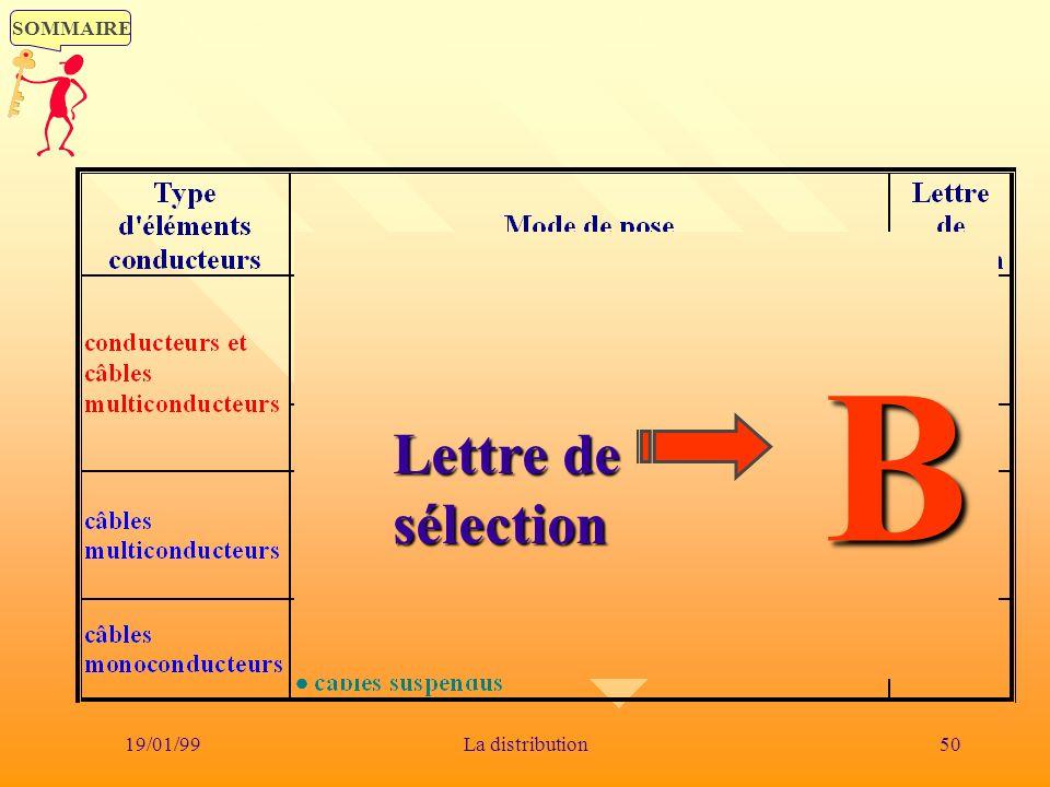 SOMMAIRE 19/01/9950La distribution Lettre de sélection B