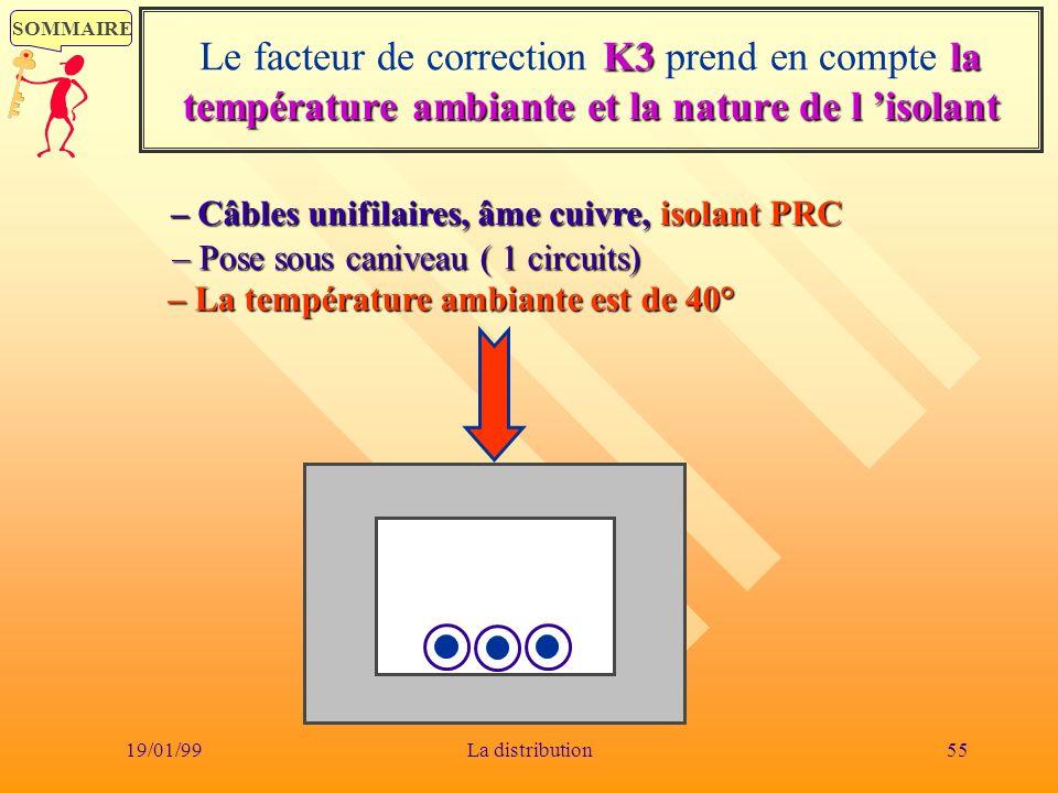 SOMMAIRE 19/01/9955La distribution K3la température ambiante et la nature de l isolant Le facteur de correction K3 prend en compte la température ambi
