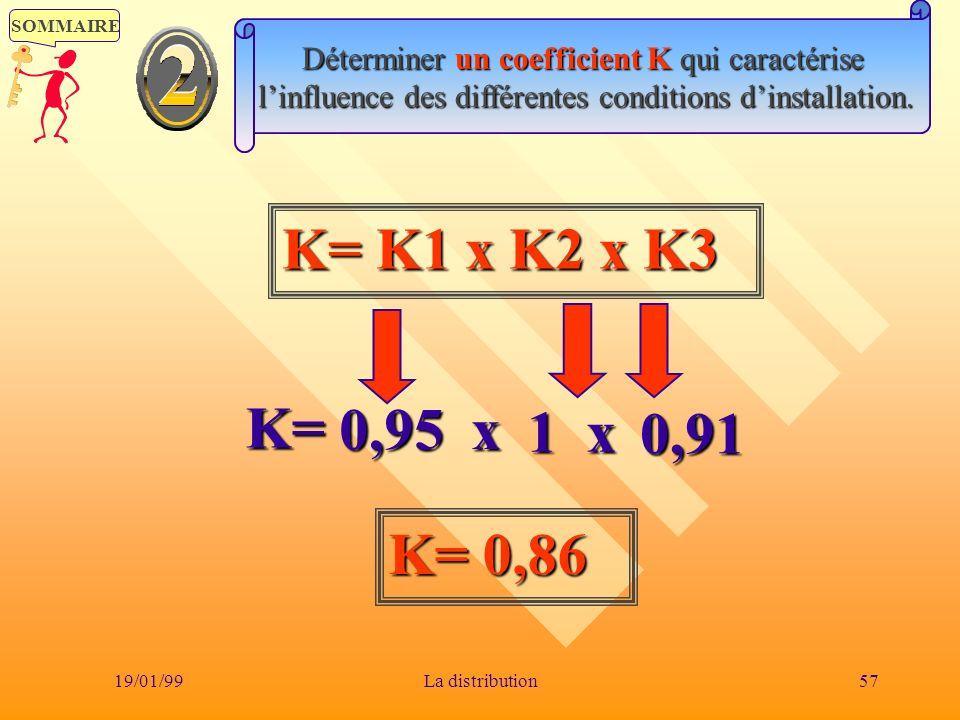 SOMMAIRE 19/01/9957La distribution Déterminer un coefficient K qui caractérise linfluence des différentes conditions dinstallation. linfluence des dif
