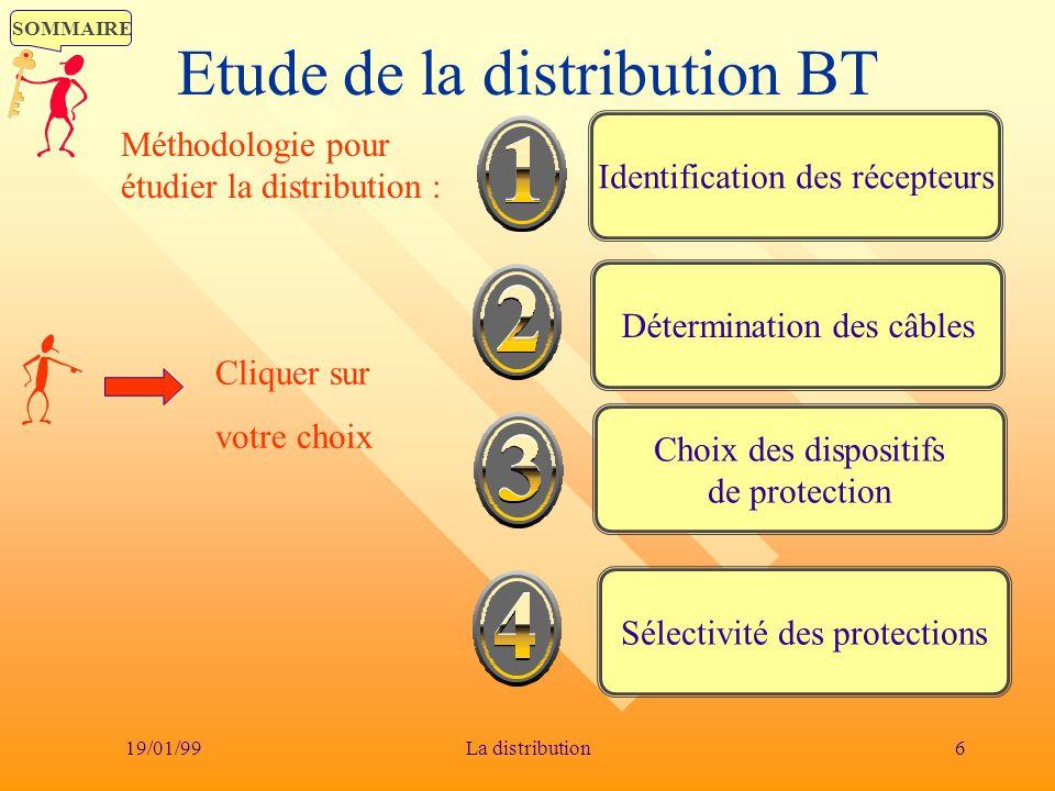 SOMMAIRE 19/01/996La distribution Etude de la distribution BT Méthodologie pour étudier la distribution : Identification des récepteurs Détermination