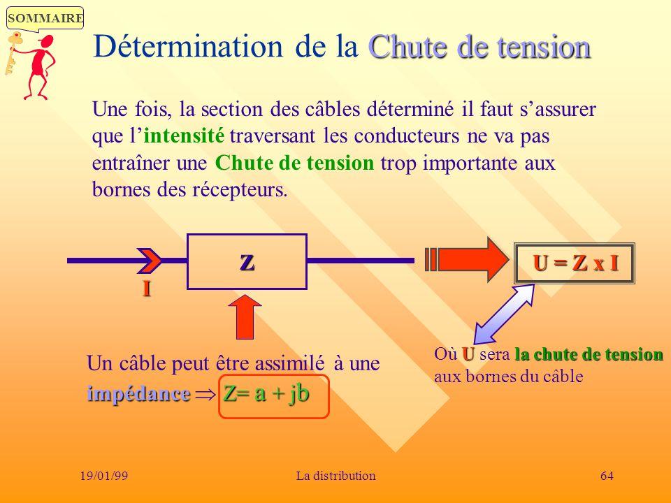 SOMMAIRE 19/01/9964La distribution Chute de tension Détermination de la Chute de tension Une fois, la section des câbles déterminé il faut sassurer qu