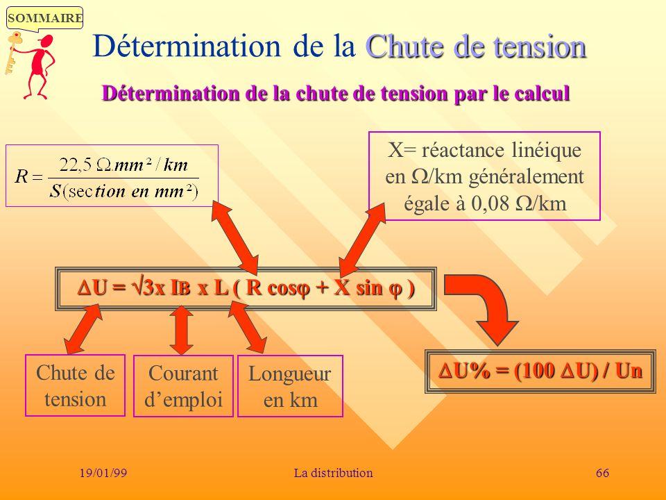 SOMMAIRE 19/01/9966La distribution Chute de tension Détermination de la Chute de tension Détermination de la chute de tension par le calcul U = 3x I B