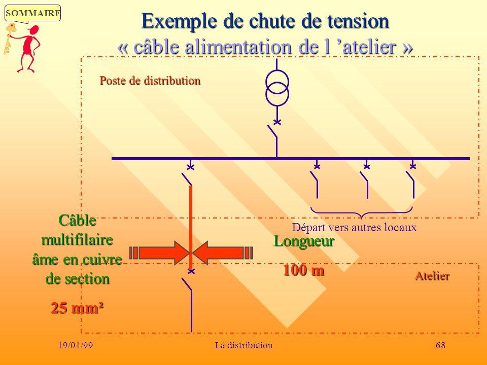 SOMMAIRE 19/01/9968La distribution Départ vers autres locaux Poste de distribution Atelier Câble multifilaire âme en cuivre de section 25 mm² Longueur